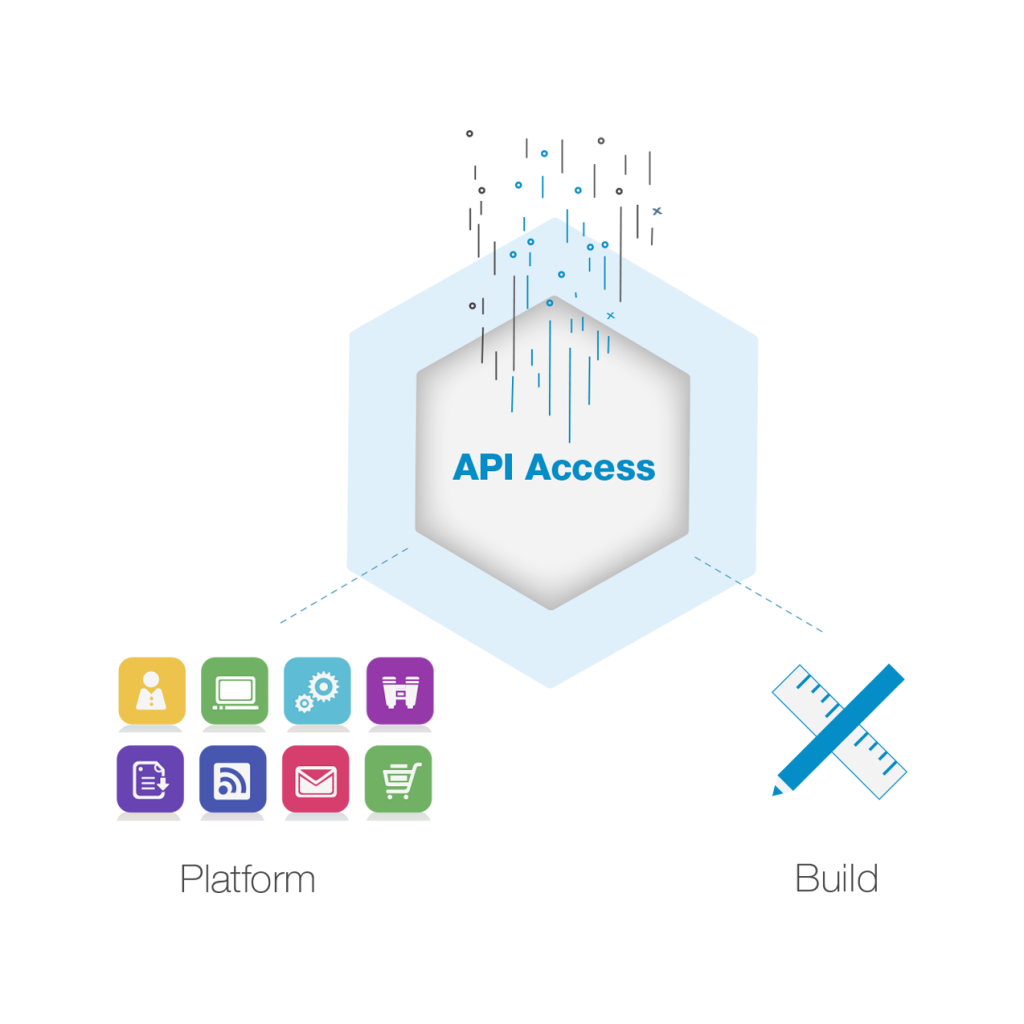 Access To The SnapShot API And Thousands of New Potential Clients